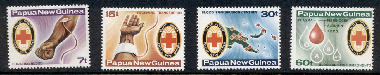 PNG 1980 Blood Donation