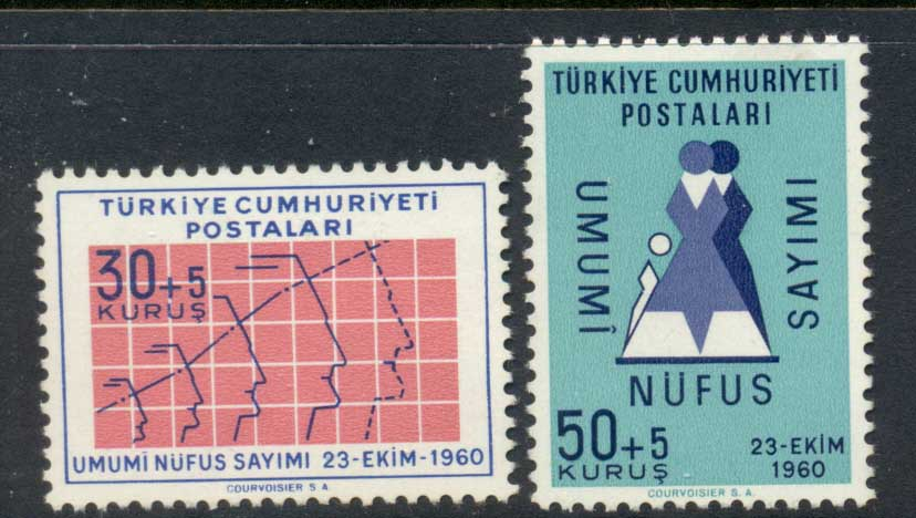 Turkey 1960 Census MLH