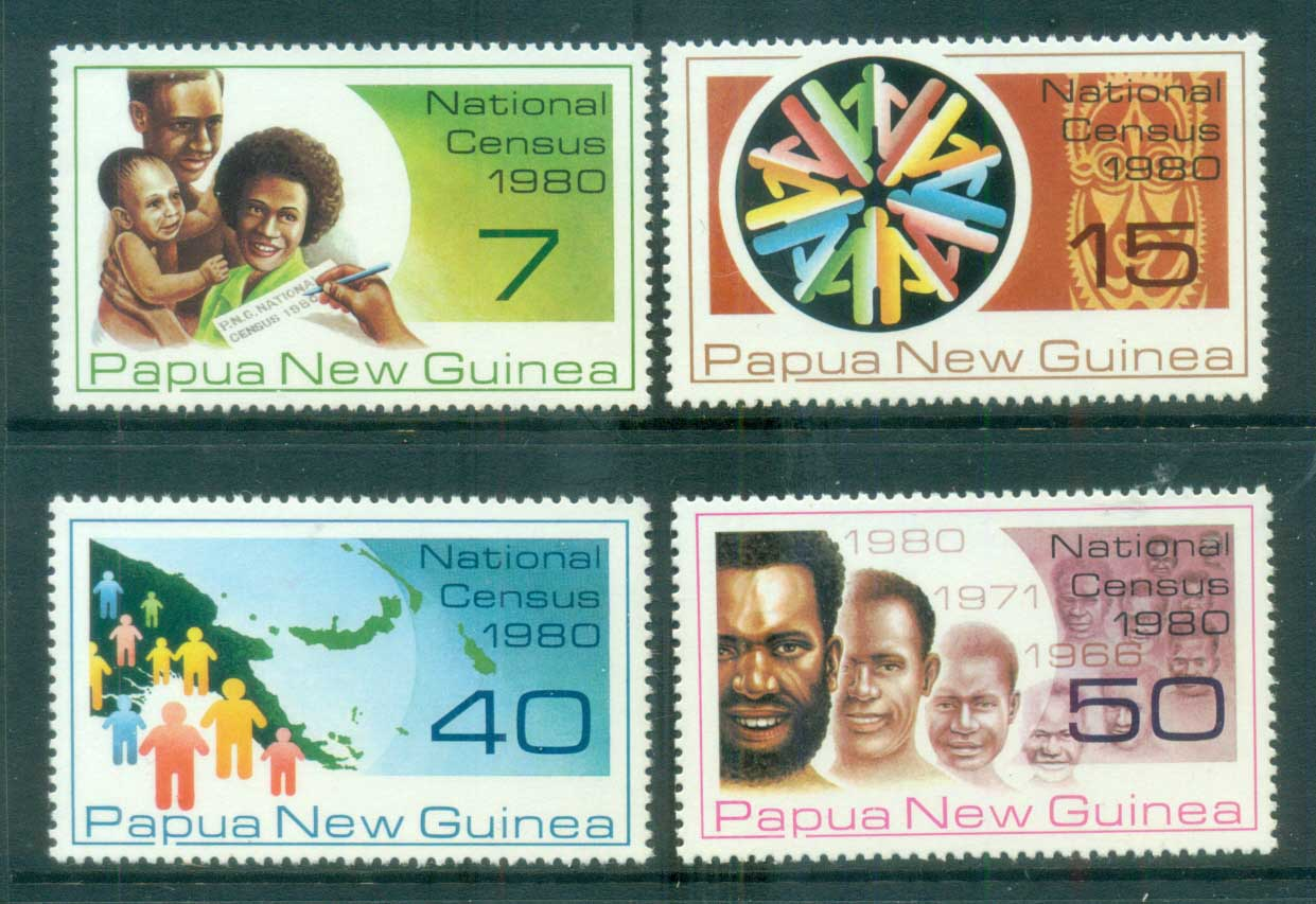 PNG 1980 National Census MUH lot79097