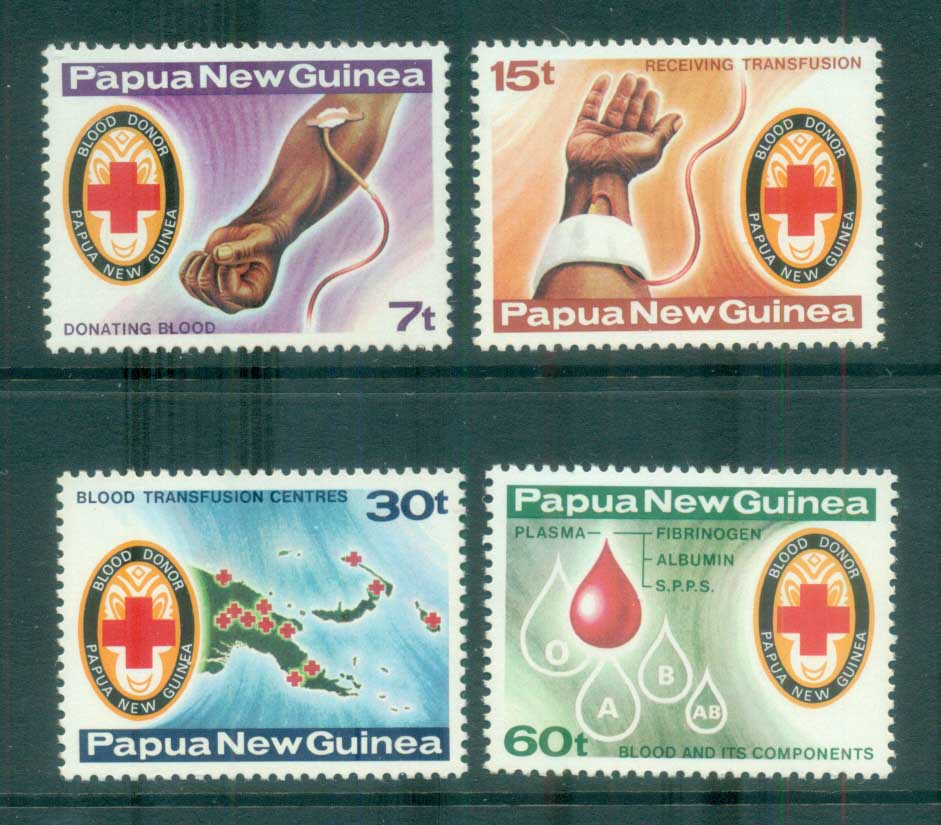 PNG 1980 Blood Transfusion, Red Cross MUH lot79098